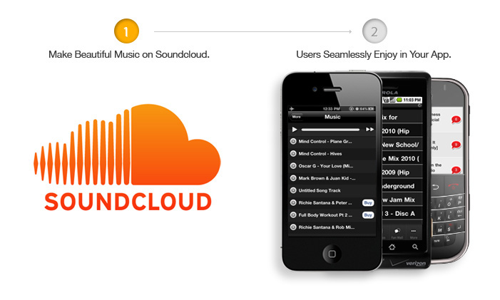 Integrate SoundCloud in apps